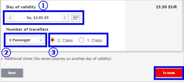 ドイツ鉄道DB バイエルンチケット利用日・人数・クラス