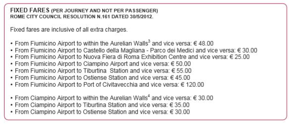 タクシー規定料金