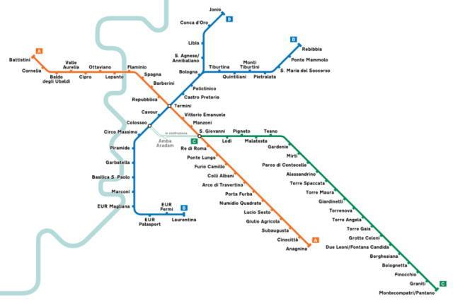 ローマ地下鉄路線図